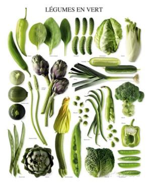 httpwww.allposters.com-spGreen-Vegetables-Posters_i6269640_.htm